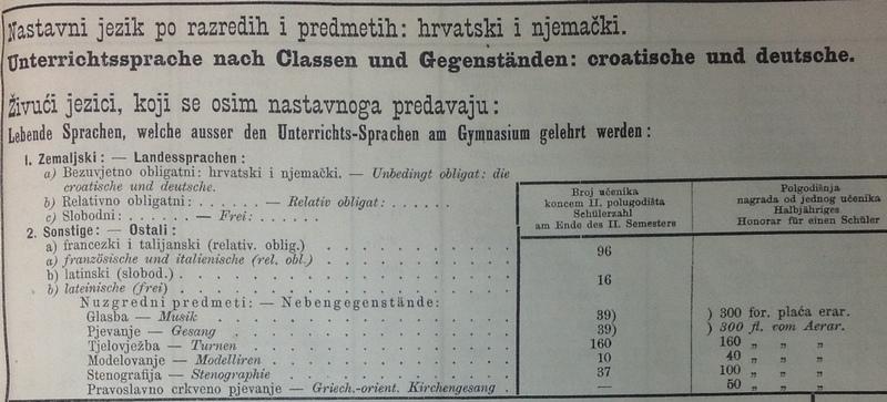 hrvatske i njemačke pjesme na školi u Rakovcu
